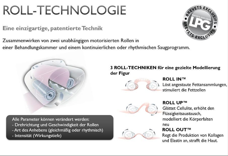 Roll-Technologie Lipödem